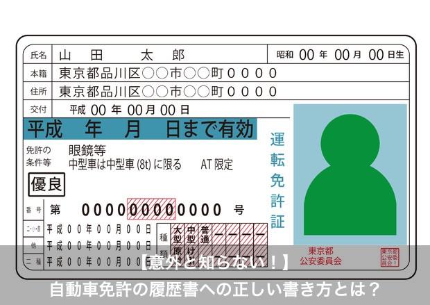 免許証01